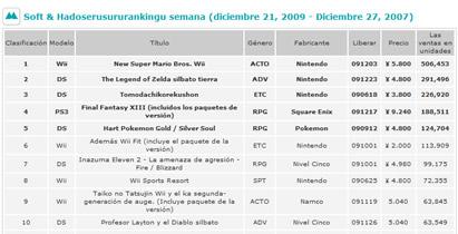 top-ventas-dic-09