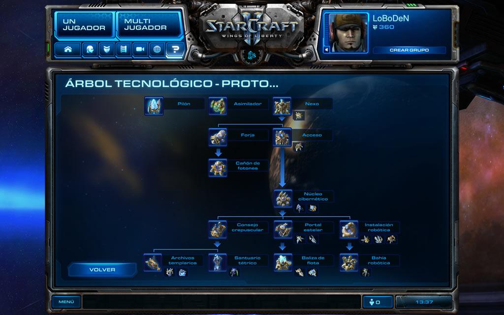 starcraft2-arbol-tecnologico-protos