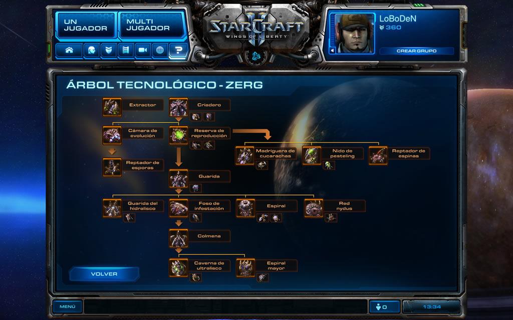 starcraft2-arbol-tecnologico-zerg